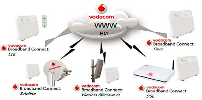 Broadband Connect Fibre Learner Guide